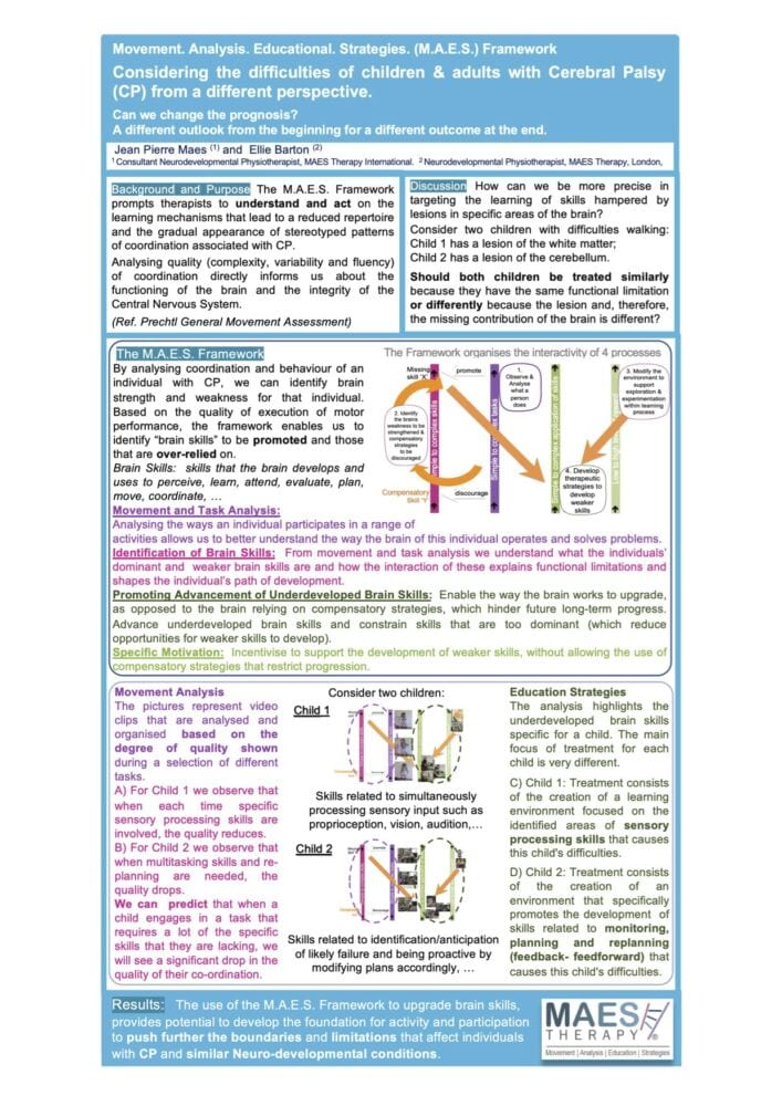 MAES Therapy e-Poster published at the 32nd European Academy of Childhood Disability Annual Meeting 2020